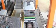 ミニ鉄道「湘南新宿ライン」車両