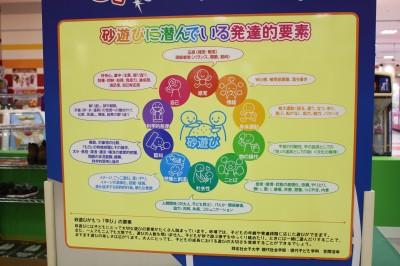 ラゾーナ川崎-あそびパーク-説明